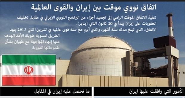 مباحثات بين الذرية وإيران.. وواشنطن توسع العقوبات