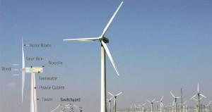 الأسبوع القادم.. السلطنة وأبوظبي توقعان على اتفاقية إنشاء محطة طاقة الرياح لتوليد الكهرباء بمحافظة ظفار بتكلفة 200 مليون دولار