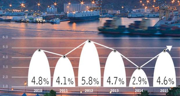 النقد الدولي: السلطنة تحقق نموا بـ4.6%