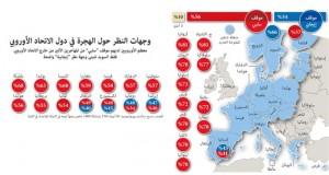 الأمم المتحدة تدعو إلى توزيع اللاجئين في أوروبا وأوروبا تعاود الاجتماع