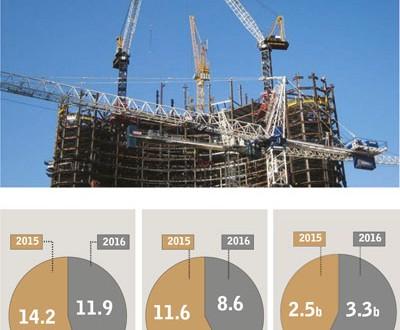 (الخمسية التاسعة) تطمح لوضع السلطنة كمحور لوجيستي بالمنطقة و(موازنة 2016) تحفز النمو الاقتصادي وتحافظ على مستوى الخدمات