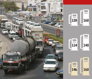 إعلان تسعيرة الوقود ليناير .. «الممتاز» و«الديزل» بـ160 بيسة و«العادي» بـ140