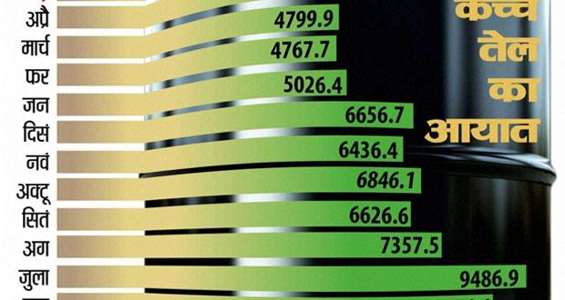 نفط عمان فوق الـ47 دولارا .. والسلطنة تحدد أسعار الوقود ليوليو