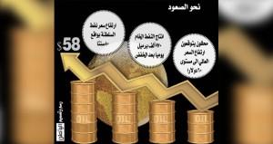 السلطنة تبدأ خفض إنتاج النفط بـ45 ألف برميل يوميا .. وخام عمان يصعد لـ24ر54 دولار