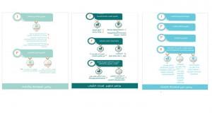 اللجنة الوطنية للشباب تكشف عن برامجها الخمسة للفترة الثالثة «2016 ـ 2018»