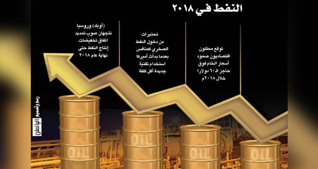 توقعات بصمود أسعار النفط فوق الـ 60 دولارا في 2018