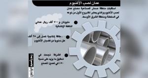 بطاقة 25 ألف طن سنويا .. افتتاح مصنع عمان لصب الألمنيوم