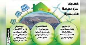 إقامة أول مشروع لـ (الكهرباء) من الطاقة الشمسية بعبري