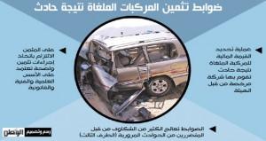 هيئة سوق المال: ضوابط تثمين المركبات الملغاة بسبب حادث هدفها توفير قيمة تعويضية عادلة