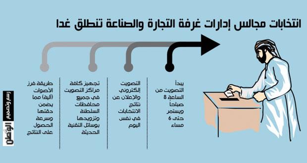 14 مركز اقتراع جاهزة لانتخابات مجالس إدارات فروع (الغرفة)