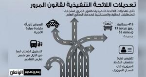 415 مخالفة باللائحة التنفيذية الجديدة لقانون المرور