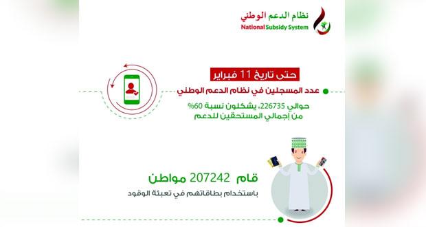 أكثر من 207 آلاف مواطن استخدموا بطاقة تعبئة الوقود