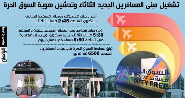 مع بدء (التشغيل) الثلاثاء .. تدشين الهوية الجديدة لسوق مطار مسقط الحرة