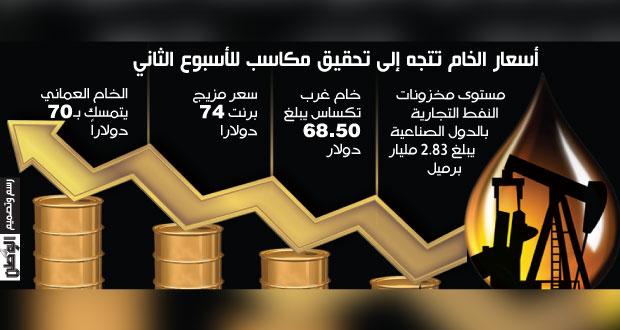 السلطنة تؤيد استمرار (خفض الإمدادات) والخام العماني بـ35ر70 دولار