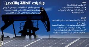 14 مشروعا للطاقة البديلة و43 مبادرة للتعدين