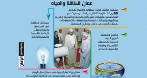 (عمان للطاقة والمياه) يناقش تعزيز البنية الأساسية والمصادر البديلة