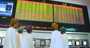 تراجع مؤشر سوق مسقط الأسبوع الماضي مع سيطرة الهدوء والحذر على التداولات