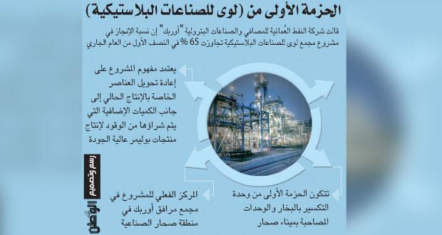 اندماج (الكهرباء) مع (النفط والغاز) .. قريبا