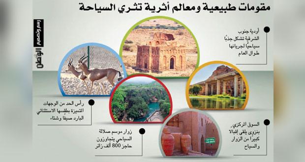 تنوع سياحي يحفز النمو الاقتصادي