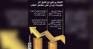 الخام العُماني بـ 86ر84 دولار مع استقرار بالأسعار