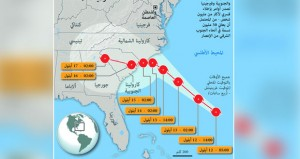 مخاطر فيضانات كارثية مع اقتراب الإعصار فلورنس من الساحل الشرقي للولايات المتحدة