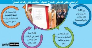 وزير النفط والغاز: بيع 10% من مشروع حقل خزان للغاز لم يحسم وسيتم الإعلان في وقته