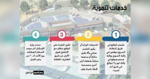 7 مواقع لمحطات الوقود المتكاملة تطرح للمزايدة الثلاثاء