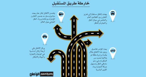 (اتفاق مسقط) يركز على (الموهبة والتجارة والبيئة والابتكار)