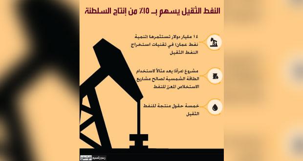 14 مليار دولار اسثمارا في تقنيات النفط الثقيل