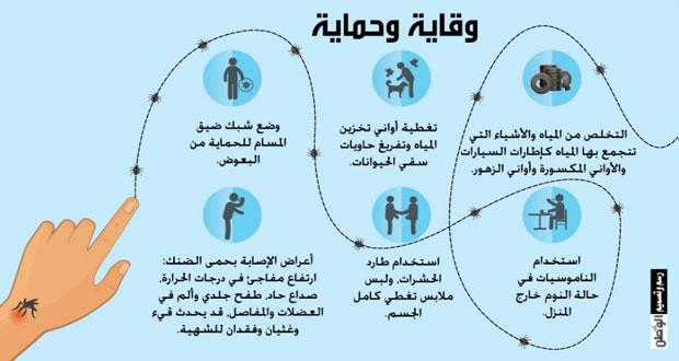 (الصحة): وجود بؤر لتوالد وتكاثر بعوضة الزاعجة بمسقط
