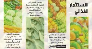 (فرص الاستثمار الزراعي) يستعرض تفعيل الاستثمارات الغذائية