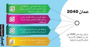 """وثيقة """"عمان 2040″: الهوية وتطوير الكفاءات الوطنية أبرز الأهداف"""