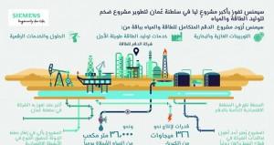 """""""سيمنس"""" تفوز بعقد مشروع الدقم المتكامل للطاقة والمياه بقيمة 88 مليون ريال عماني"""