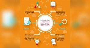 دعوة أصحاب براءات الاختراع للقيام بالبحث المبدئي قبل بدء تنفيذ أفكارهم
