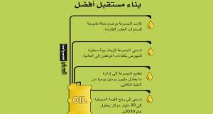 (النفط العمانية) و(أوربك) تعلن عن هيكلها التنظيمي الجديد