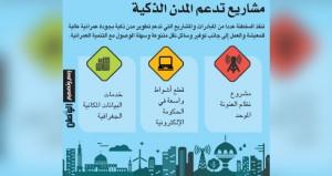 السلطنة جاهزة للاستثمار في المدن الذكية