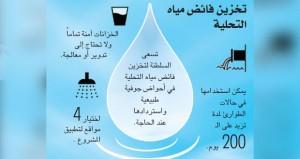 4 مواقع قابلة لتخزين 100مليون متر مكعب من فائض مياه التحلية