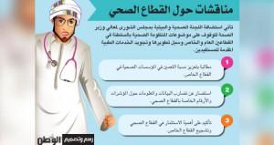 (الشورى) يناقش وزير الصحة في تأثير انخفاض موازنة الوزارة على الخدمات