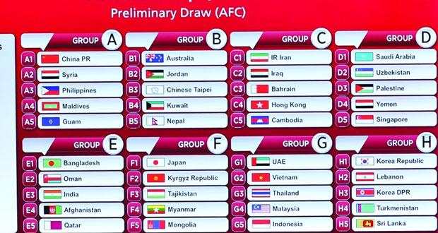 منتخبنا الوطني في المجموعة الخامسة بجانب قطر والهند وأفغانستان وبنجلاديش