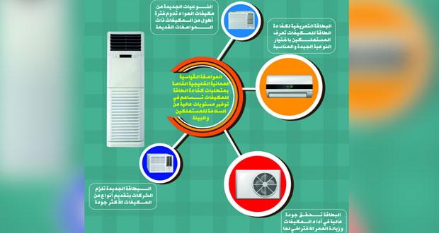 موردون ومستهلكون : تطبيق بطاقة كفاءة الطاقة للمكيفات تساهم بوجود مكيفات أكثر جودة وحفاظاً على أرواح المستهلكين