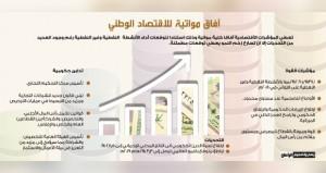 مزيد من الزخم للاقتصاد الوطني .. والنمو 12% في 2018
