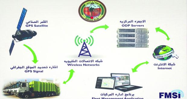 نظام تعقب مركبات بلدية مسقط يواصل مرحلته الثالثة
