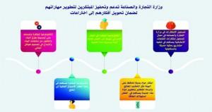 """""""التجارة والصناعة"""" تدعو إلى تسجيل الابتكارات في مجال المنتجات الإنشائية"""