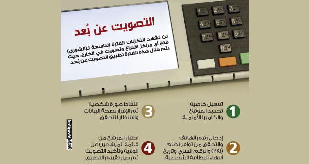 (الشورى): 10 خطوات للتصويت عن بعد