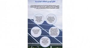مايو 2020 .. (أمين) يوفر الغاز بإنتاج 100 ميجاواط كهرباء يوميا