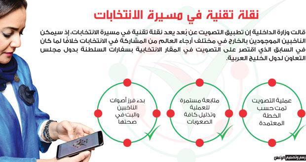 بتفاعل كبير .. انتخابات الشورى تنهي مرحلة التصويت عن بعد