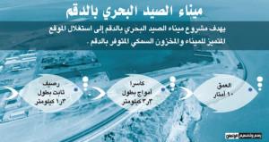 طرح المزايدة العامة لإدارة وتشغيل ميناء الصيد البحري بالدقم