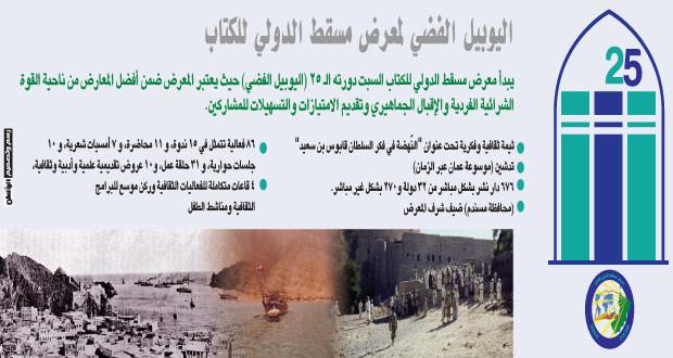 بتكليف من جلالة السلطان .. شهاب بن طارق يفتتح معرض الكتاب السبت