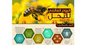 السلطنة تحتفل باليوم العالمي للنحل .. انتاج ٦١٥٧٥٢ كيلوجراما من العسل العام الماضي