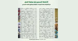 بلدية مسقط تعلن عن الحزمة الثالثة من الأنشطة المسموح لها بمزاولة الأعمال